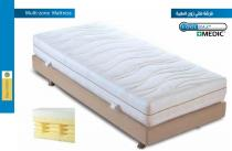 Multi-zone  Mattress